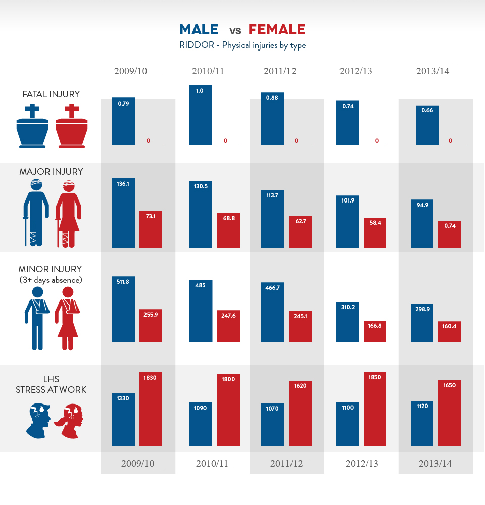 the increase of gender differences in the workplace How to demonstrate respect in the workplace treat people the same no matter their race, religion, gender, size, age, or country of origin.