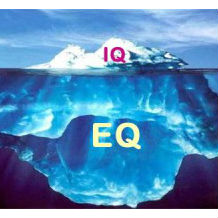 Emotional Intelligence graphic of iceberg and what can be seen above and below the water line