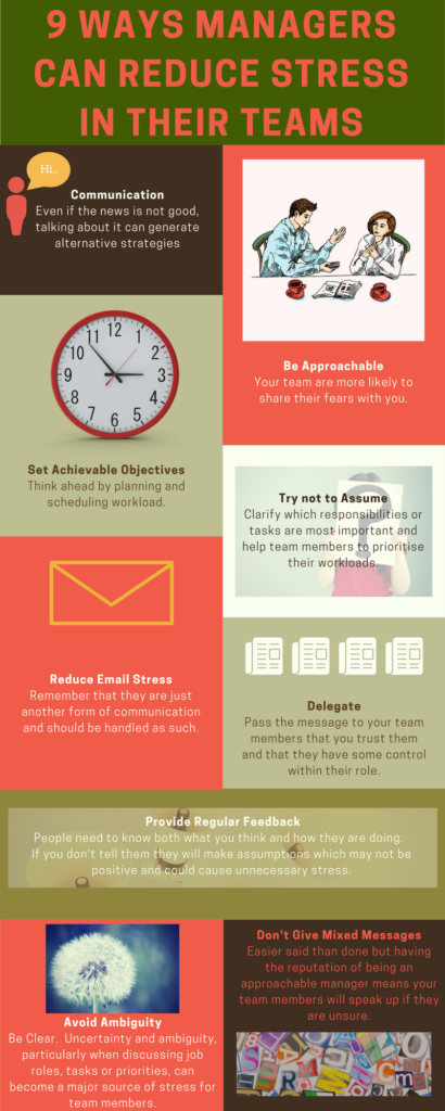 managers reduce stress in teams infographic