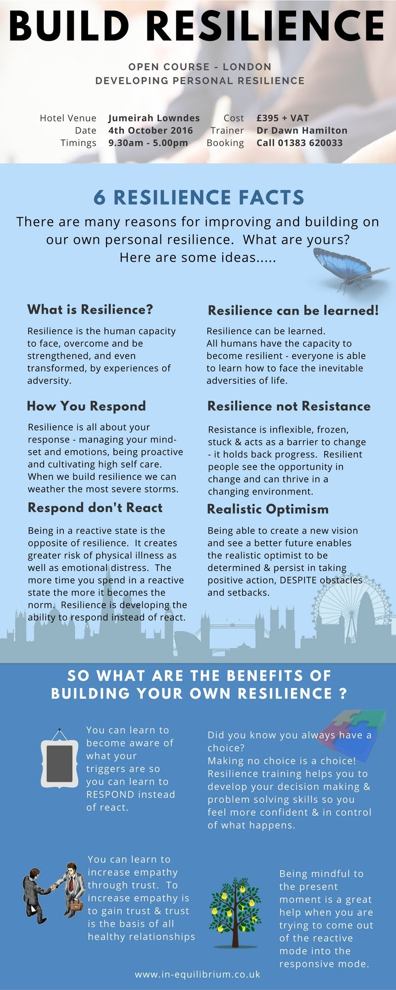Resilience Facts Infographic