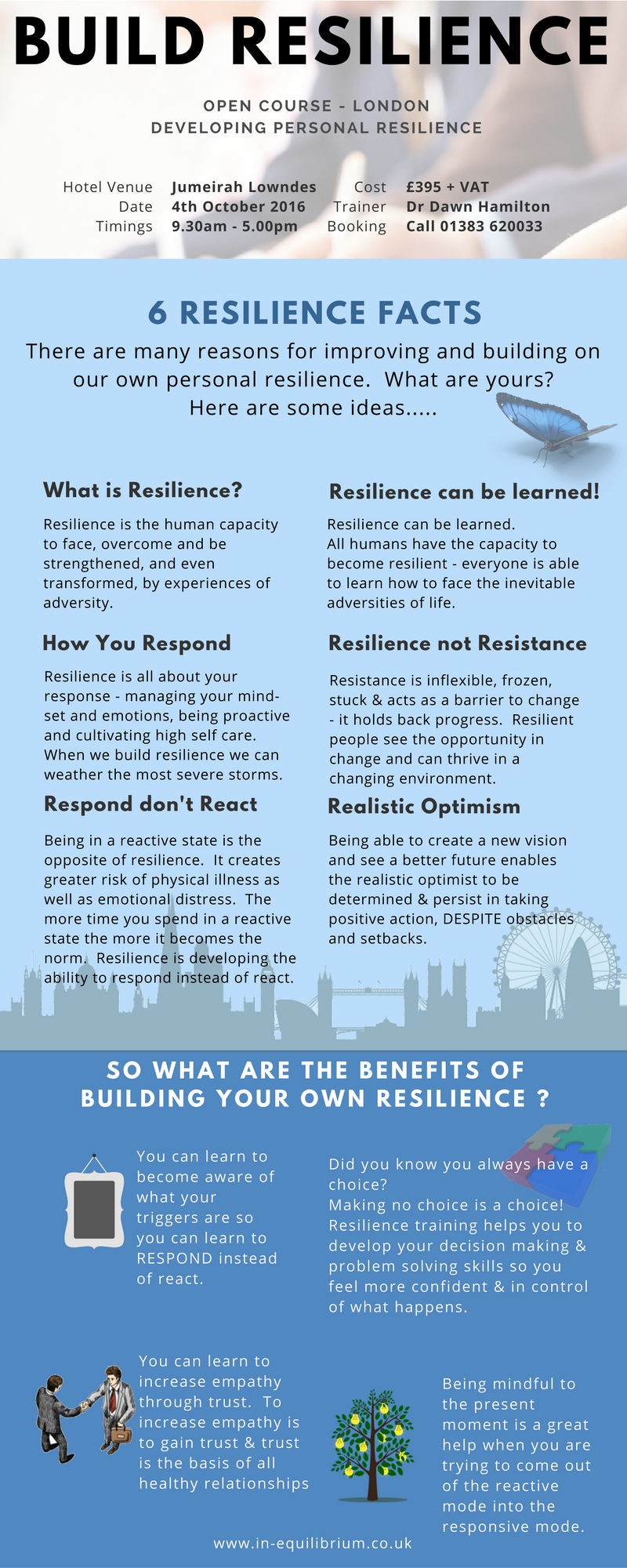 Resilience facts - infographic