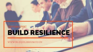 Build Resilience – Infographic