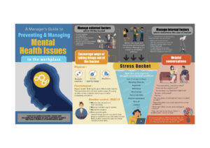 Stress Bucket Infographic