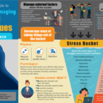 Stress Bucket Infographic